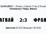 Чемпионат Мира – 14