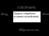 Структура бутсовской журналистики
