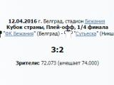 Обзор ЦМ Кубка страны, 1/4 финала (2)