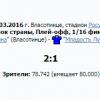 Обзор ЦМ Кубка страны, 1/16 финала